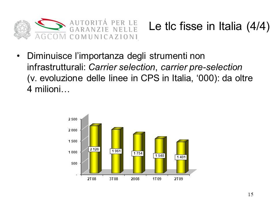 15 Diminuisce limportanza degli strumenti non infrastrutturali: Carrier selection, carrier pre-selection (v.