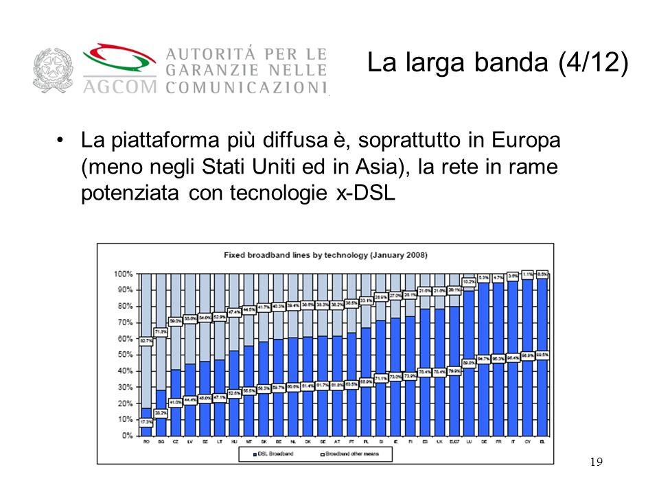19 La piattaforma più diffusa è, soprattutto in Europa (meno negli Stati Uniti ed in Asia), la rete in rame potenziata con tecnologie x-DSL La larga banda (4/12)