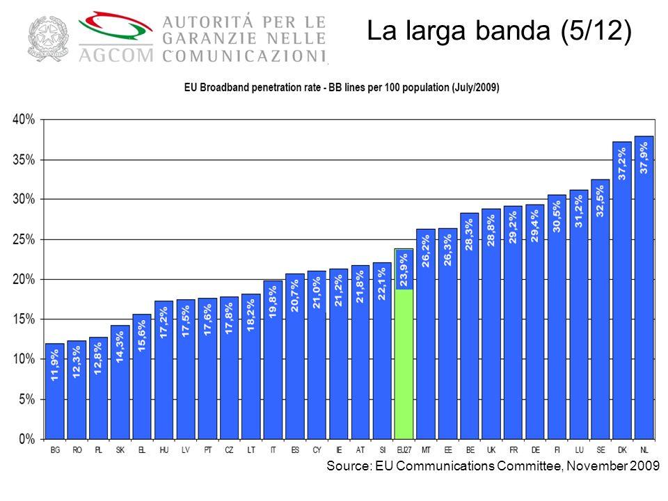 Source: EU Communications Committee, November 2009 La larga banda (5/12)