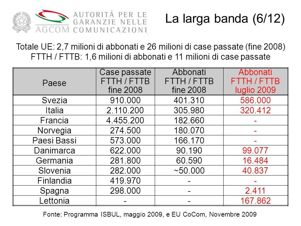 Totale UE: 2,7 milioni di abbonati e 26 milioni di case passate (fine 2008) FTTH / FTTB: 1,6 milioni di abbonati e 11 milioni di case passate Paese Case passate FTTH / FTTB fine 2008 Abbonati FTTH / FTTB fine 2008 Abbonati FTTH / FTTB luglio 2009 Svezia910.000401.310586.000 Italia2.110.200305.980320.412 Francia4.455.200182.660- Norvegia274.500180.070- Paesi Bassi573.000166.170- Danimarca622.00090.19099.077 Germania281.80060.59016.484 Slovenia282.000~50.00040.837 Finlandia419.970-- Spagna298.000-2.411 Lettonia--167.862 Fonte: Programma ISBUL, maggio 2009, e EU CoCom, Novembre 2009 La larga banda (6/12)