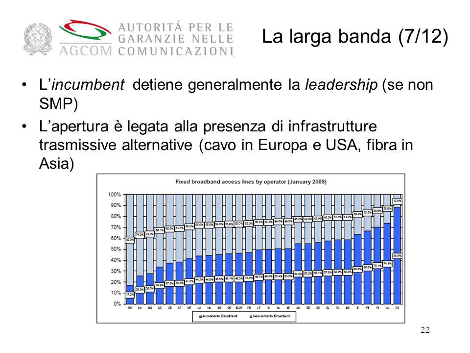 22 Lincumbent detiene generalmente la leadership (se non SMP) Lapertura è legata alla presenza di infrastrutture trasmissive alternative (cavo in Europa e USA, fibra in Asia) La larga banda (7/12)
