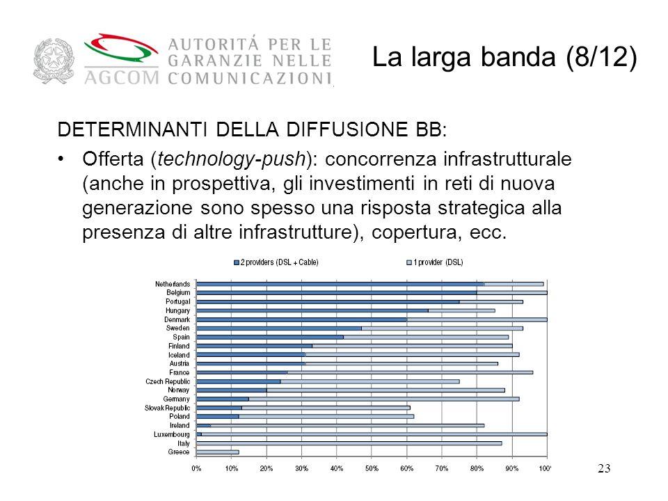 23 DETERMINANTI DELLA DIFFUSIONE BB: Offerta (technology-push): concorrenza infrastrutturale (anche in prospettiva, gli investimenti in reti di nuova generazione sono spesso una risposta strategica alla presenza di altre infrastrutture), copertura, ecc.