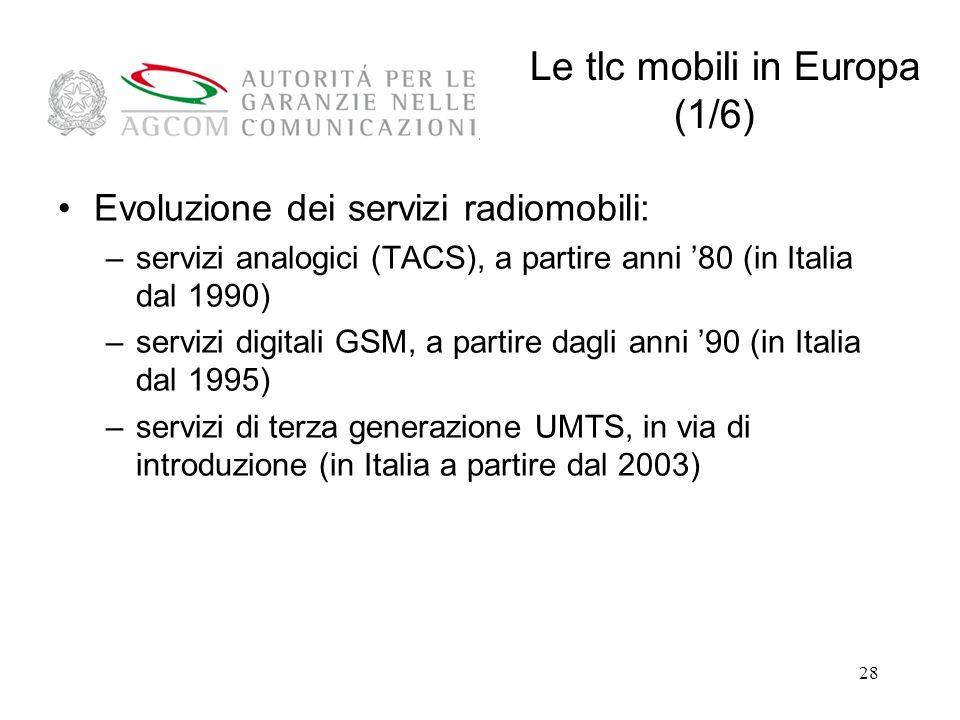 28 Evoluzione dei servizi radiomobili: –servizi analogici (TACS), a partire anni 80 (in Italia dal 1990) –servizi digitali GSM, a partire dagli anni 90 (in Italia dal 1995) –servizi di terza generazione UMTS, in via di introduzione (in Italia a partire dal 2003) Le tlc mobili in Europa (1/6)
