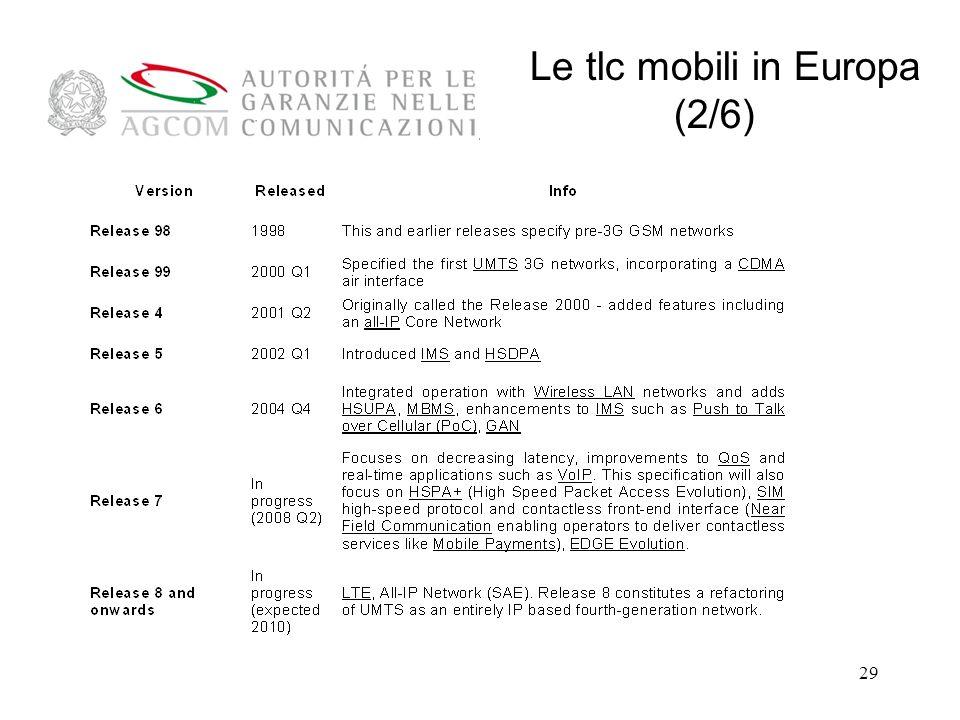 29 Le tlc mobili in Europa (2/6)