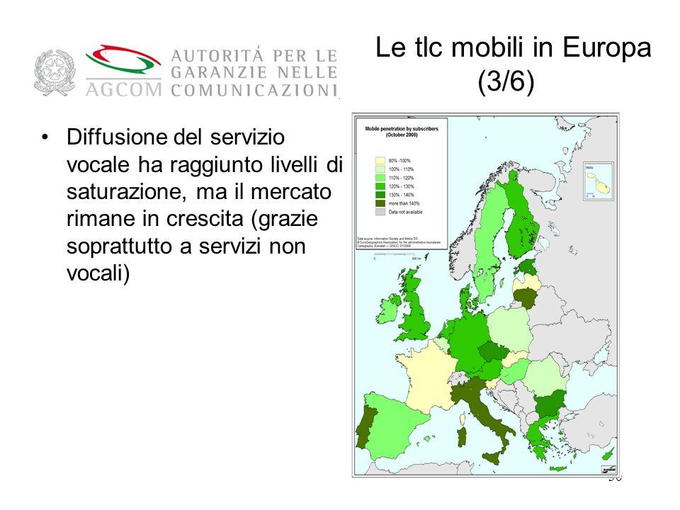 30 Diffusione del servizio vocale ha raggiunto livelli di saturazione, ma il mercato rimane in crescita (grazie soprattutto a servizi non vocali) Le tlc mobili in Europa (3/6)