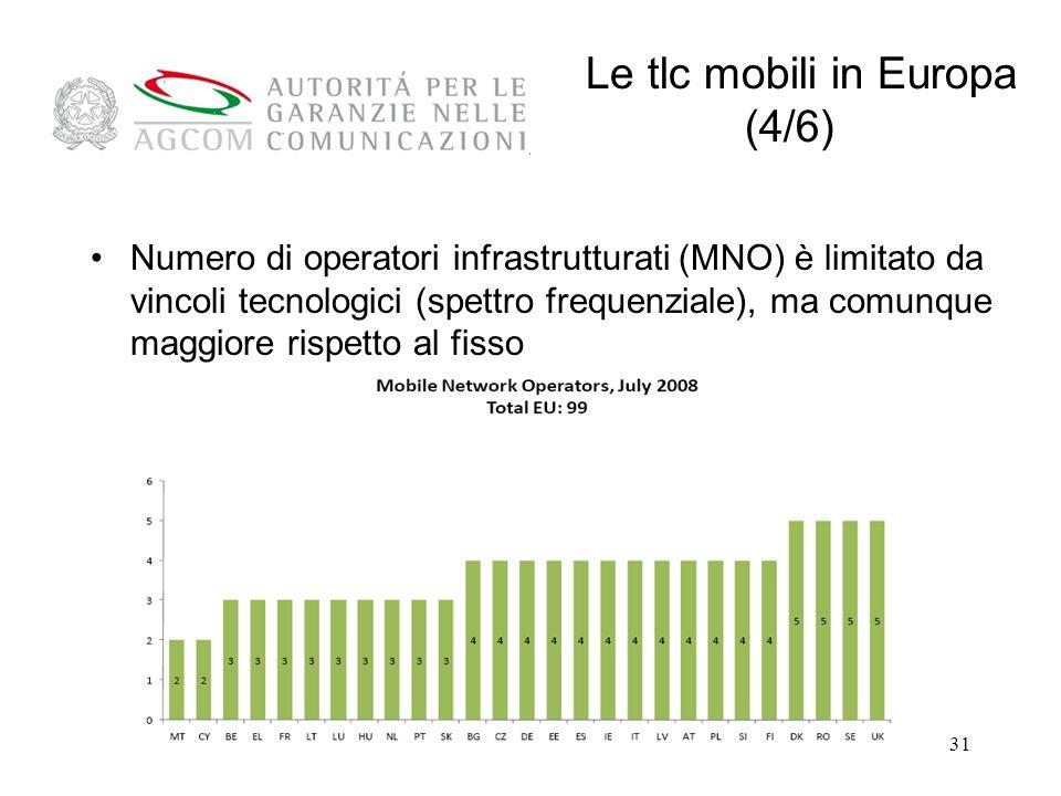 31 Numero di operatori infrastrutturati (MNO) è limitato da vincoli tecnologici (spettro frequenziale), ma comunque maggiore rispetto al fisso Le tlc mobili in Europa (4/6)