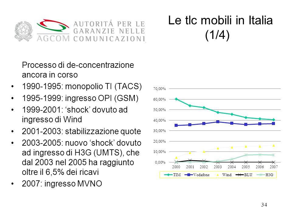 34 Processo di de-concentrazione ancora in corso 1990-1995: monopolio TI (TACS) 1995-1999: ingresso OPI (GSM) 1999-2001: shock dovuto ad ingresso di Wind 2001-2003: stabilizzazione quote 2003-2005: nuovo shock dovuto ad ingresso di H3G (UMTS), che dal 2003 nel 2005 ha raggiunto oltre il 6,5% dei ricavi 2007: ingresso MVNO Le tlc mobili in Italia (1/4)