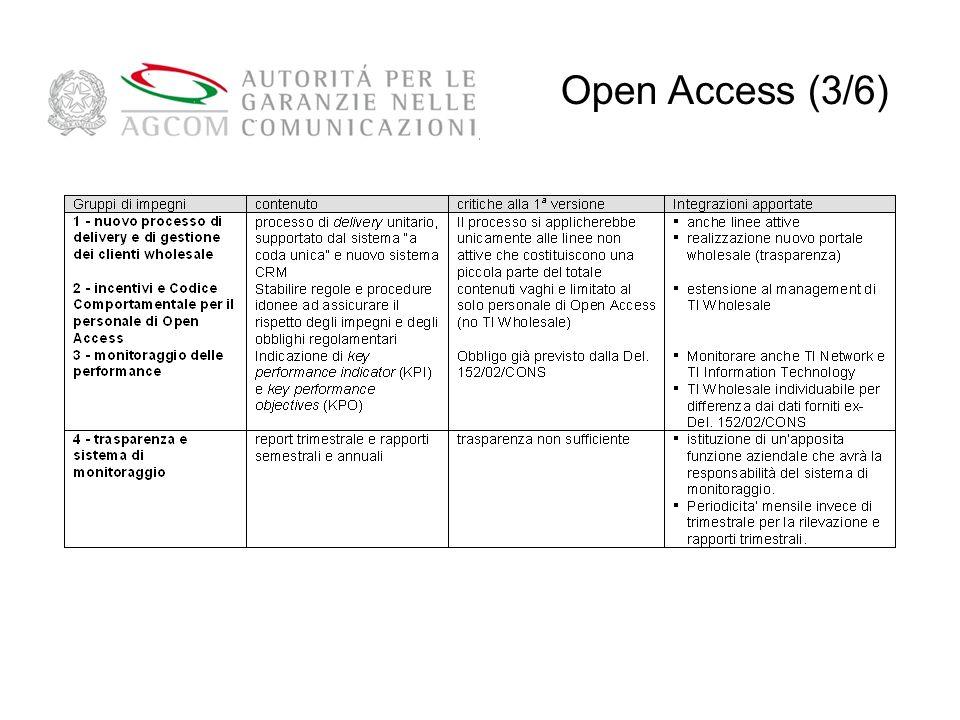 Open Access (3/6)