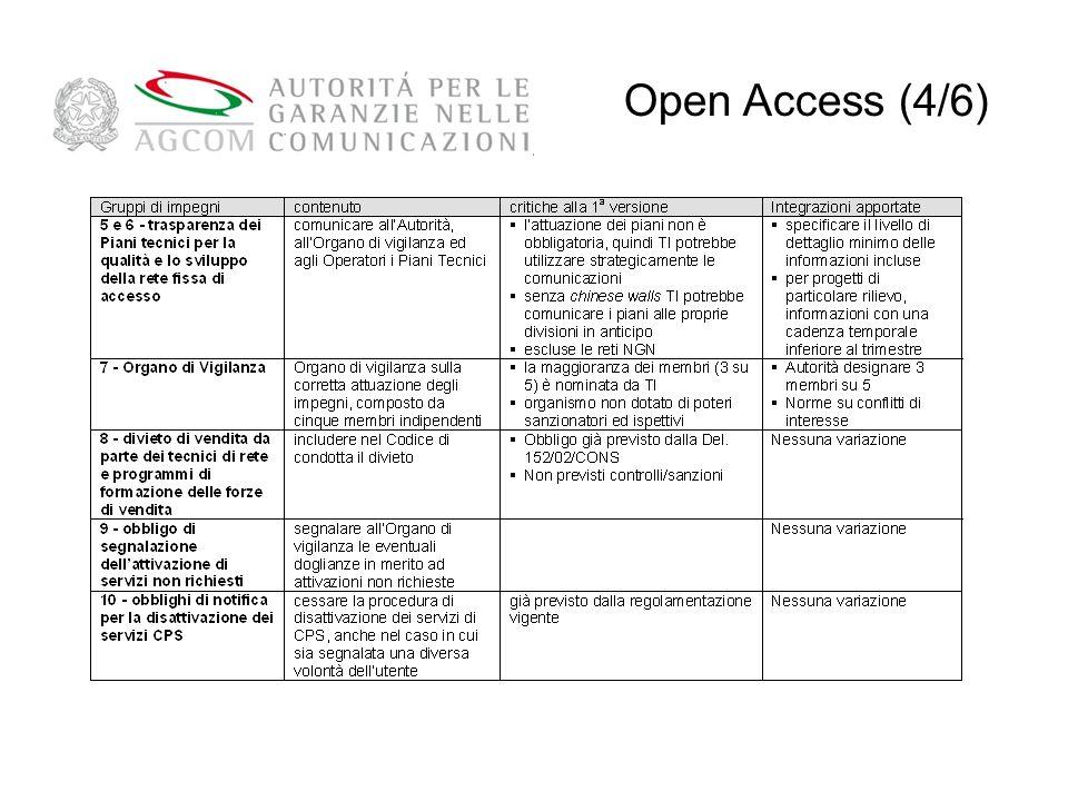 Open Access (4/6)