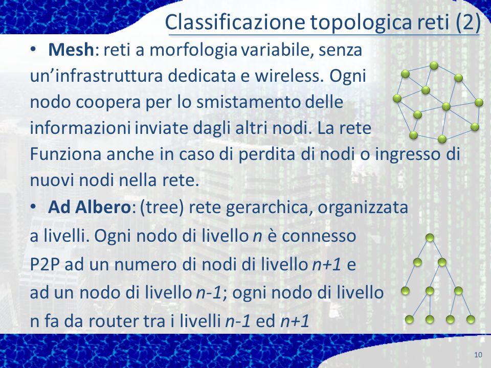 Classificazione topologica reti (2) Mesh: reti a morfologia variabile, senza uninfrastruttura dedicata e wireless.