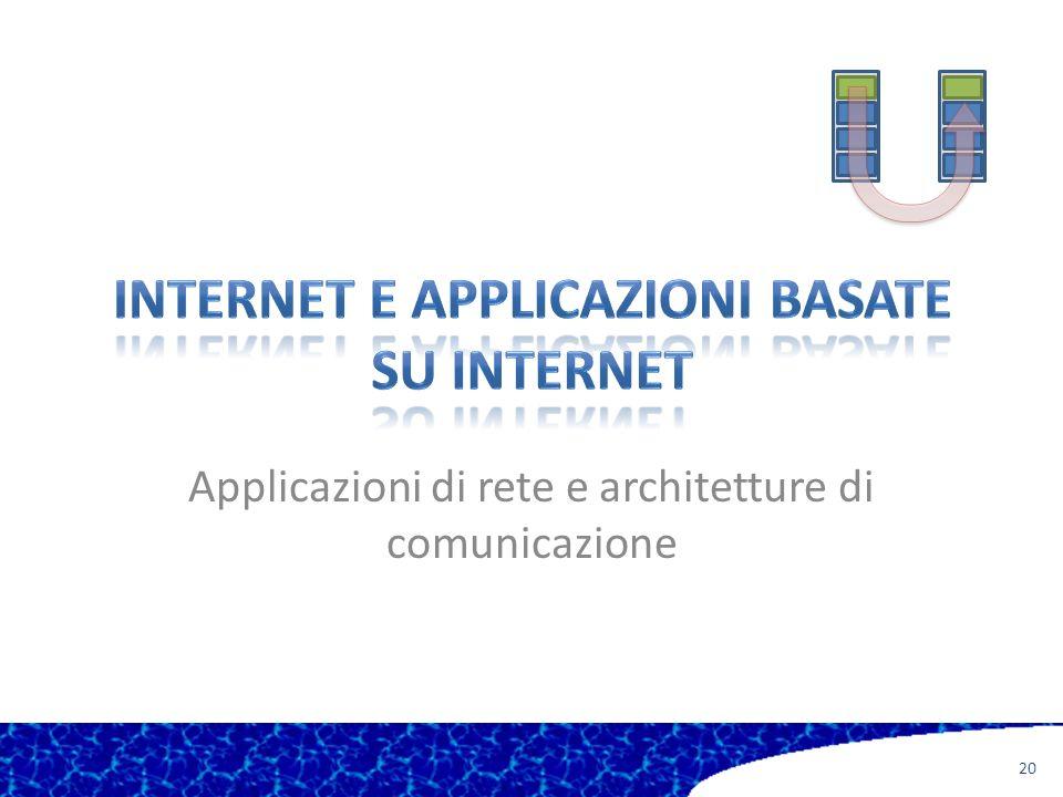 Applicazioni di rete e architetture di comunicazione 20