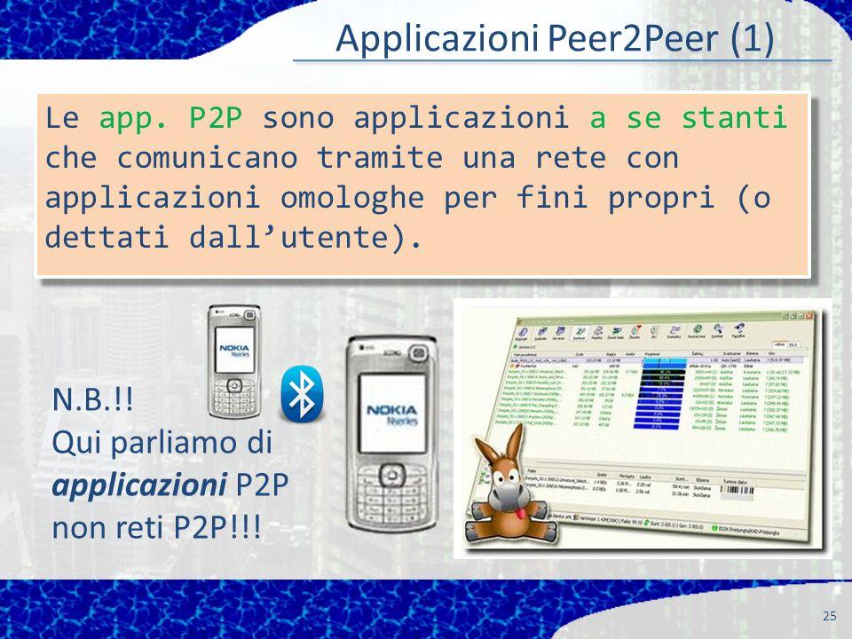 Applicazioni Peer2Peer (1) 25 Le app.