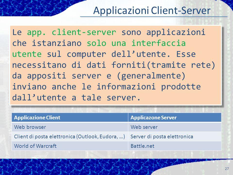 Applicazioni Client-Server 27 Le app.