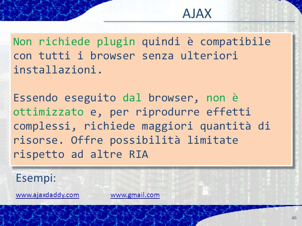 AJAX 46 Non richiede plugin quindi è compatibile con tutti i browser senza ulteriori installazioni.