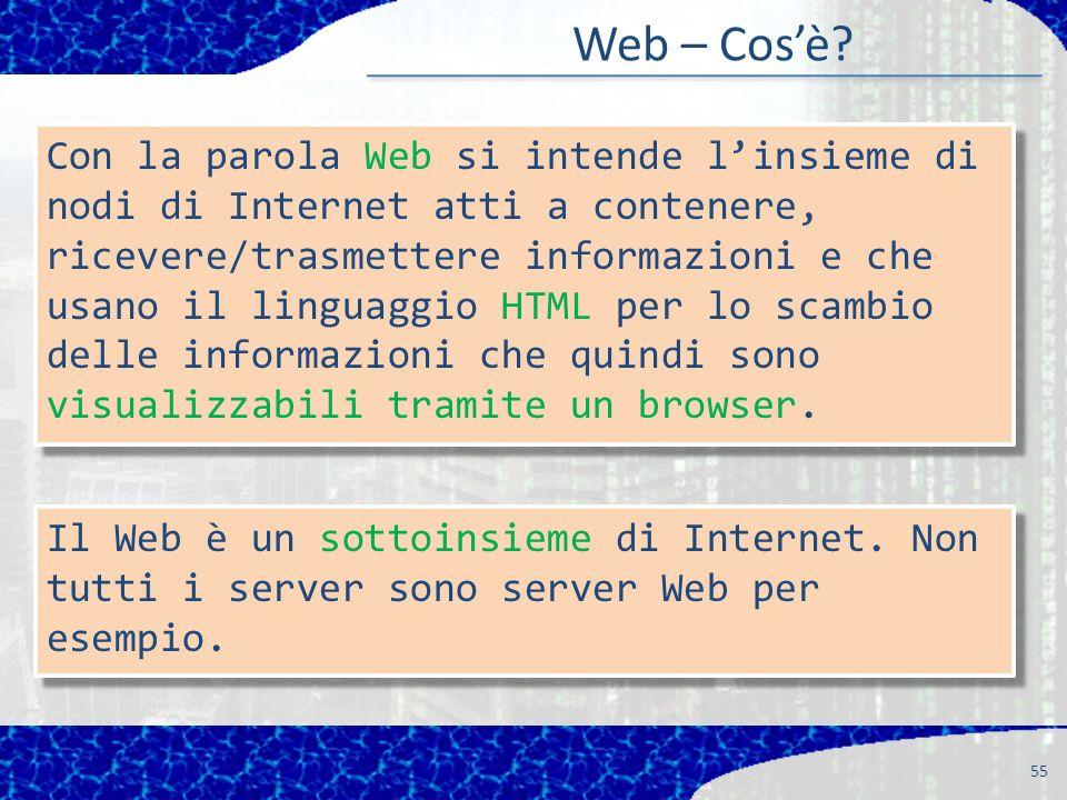 55 Web – Cosè.