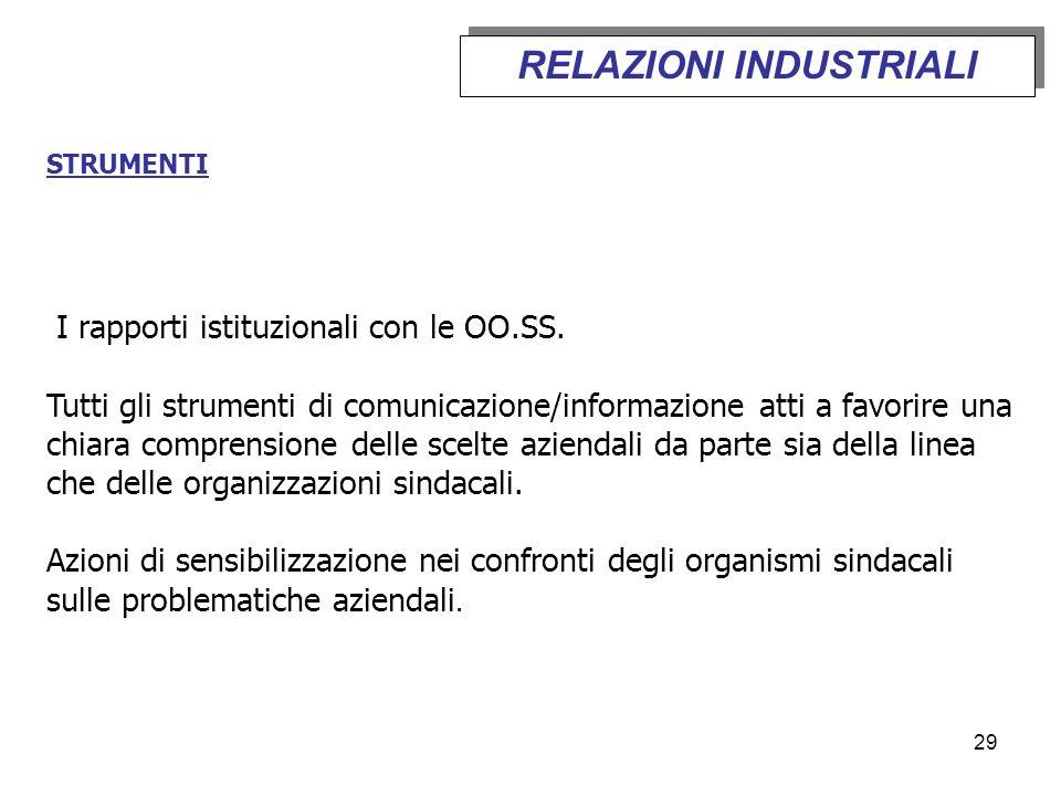 29 STRUMENTI I rapporti istituzionali con le OO.SS. Tutti gli strumenti di comunicazione/informazione atti a favorire una chiara comprensione delle sc