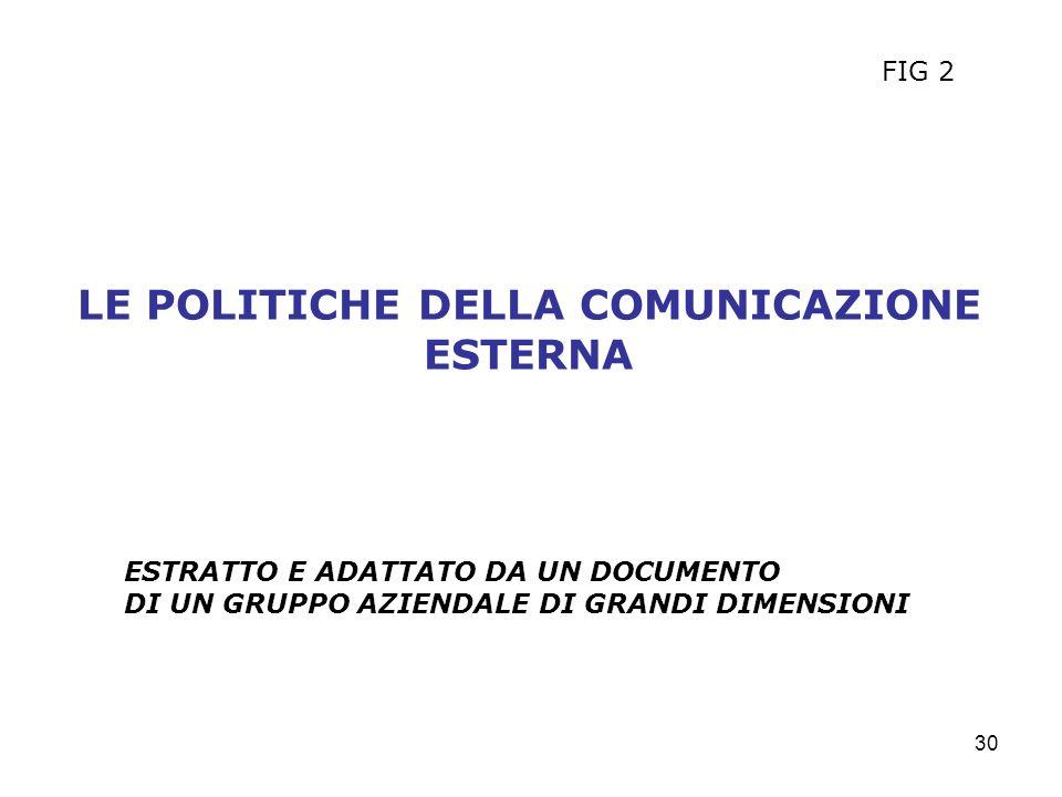 30 LE POLITICHE DELLA COMUNICAZIONE ESTERNA ESTRATTO E ADATTATO DA UN DOCUMENTO DI UN GRUPPO AZIENDALE DI GRANDI DIMENSIONI FIG 2