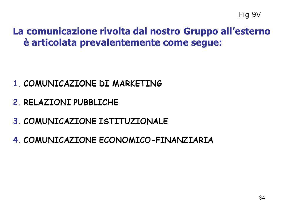 34 La comunicazione rivolta dal nostro Gruppo allesterno è articolata prevalentemente come segue: 1.COMUNICAZIONE DI MARKETING 2.RELAZIONI PUBBLICHE 3