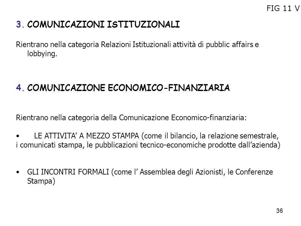 36 3.COMUNICAZIONI ISTITUZIONALI Rientrano nella categoria Relazioni Istituzionali attività di pubblic affairs e lobbying. 4.COMUNICAZIONE ECONOMICO-F