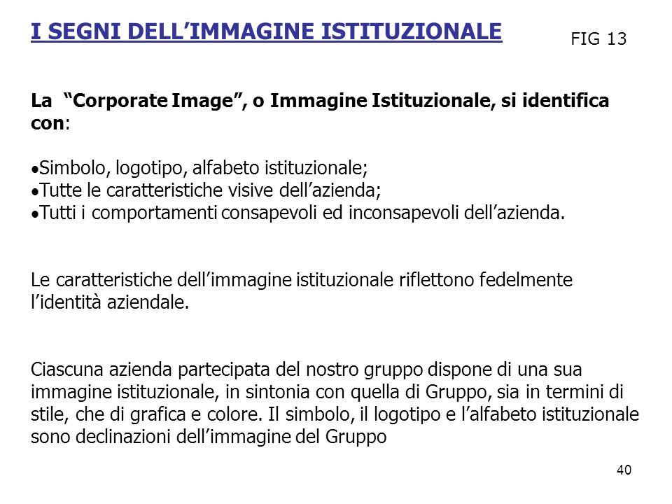 40 I SEGNI DELLIMMAGINE ISTITUZIONALE La Corporate Image, o Immagine Istituzionale, si identifica con: Simbolo, logotipo, alfabeto istituzionale; Tutt
