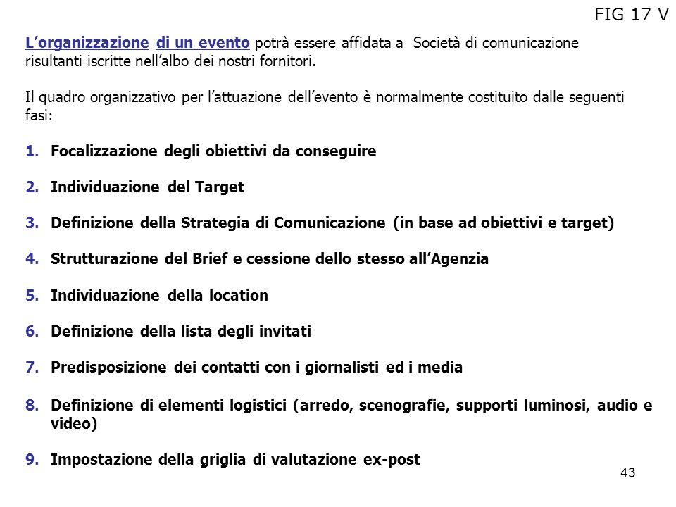 43 Lorganizzazione di un evento potrà essere affidata a Società di comunicazione risultanti iscritte nellalbo dei nostri fornitori. Il quadro organizz