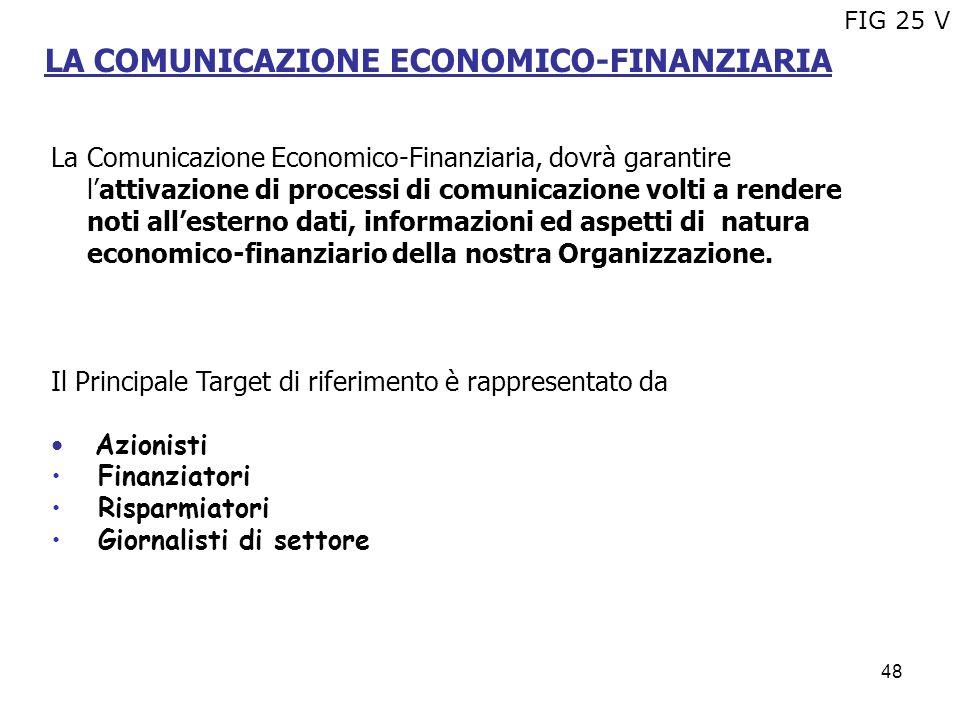 48 LA COMUNICAZIONE ECONOMICO-FINANZIARIA La Comunicazione Economico-Finanziaria, dovrà garantire lattivazione di processi di comunicazione volti a re