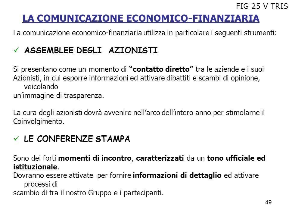 49 LA COMUNICAZIONE ECONOMICO-FINANZIARIA La comunicazione economico-finanziaria utilizza in particolare i seguenti strumenti: ASSEMBLEE DEGLI AZIONIS
