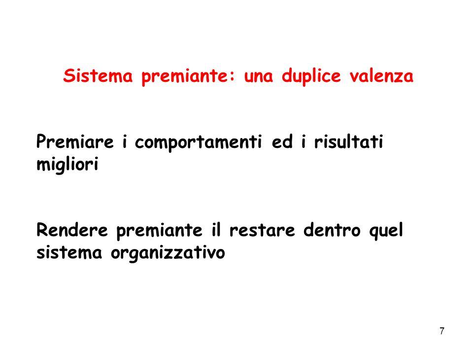 8 Tre parametri regolano il rapporto organizzativo sotto il profilo retributivo Livello retributivo Struttura retributiva Dinamica retributiva