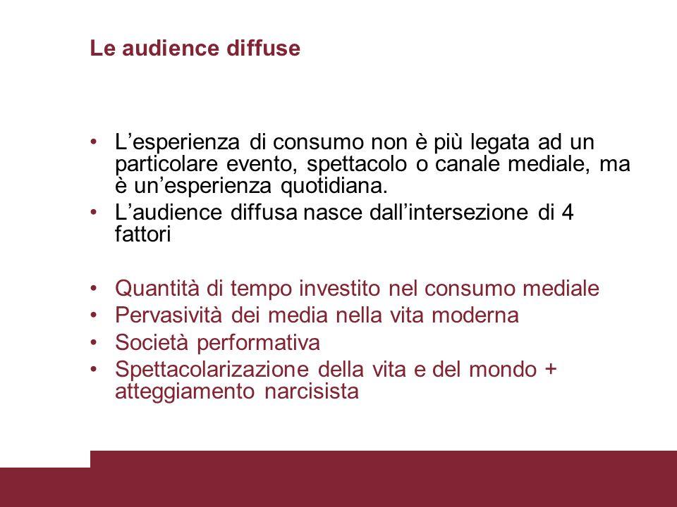 Le audience diffuse Lesperienza di consumo non è più legata ad un particolare evento, spettacolo o canale mediale, ma è unesperienza quotidiana. Laudi