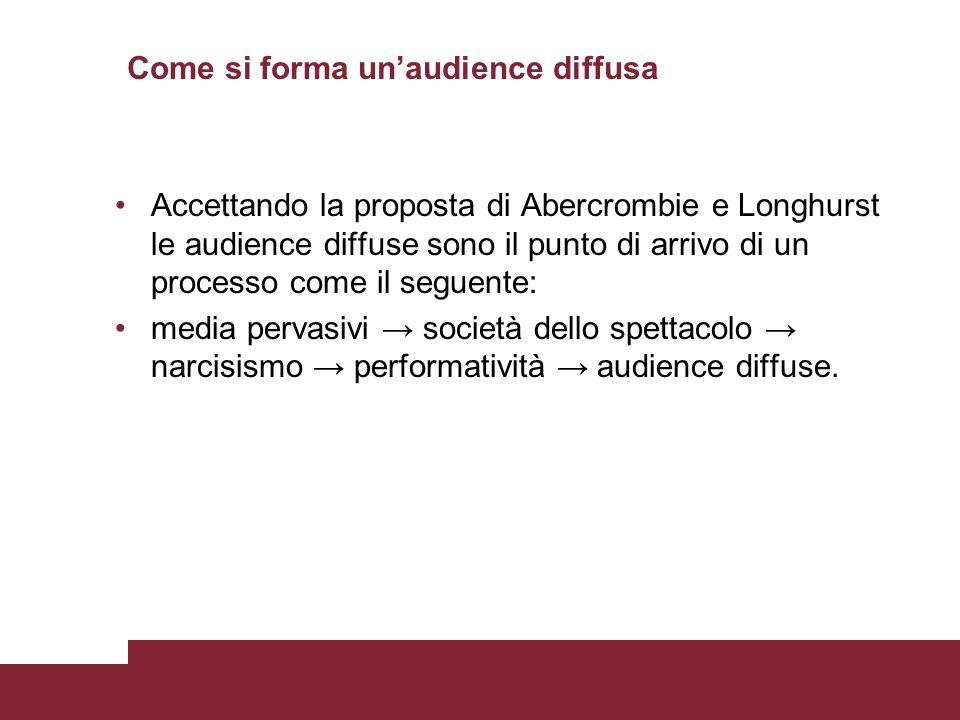 Come si forma unaudience diffusa Accettando la proposta di Abercrombie e Longhurst le audience diffuse sono il punto di arrivo di un processo come il