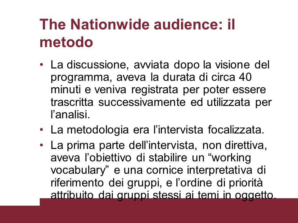 The Nationwide audience: il metodo La discussione, avviata dopo la visione del programma, aveva la durata di circa 40 minuti e veniva registrata per p