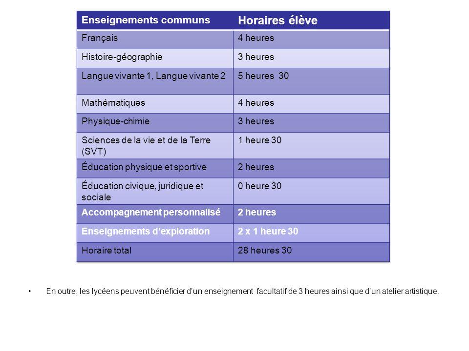 La grille horaire de la nouvelle classe de seconde En outre, les lycéens peuvent bénéficier dun enseignement facultatif de 3 heures ainsi que dun atel