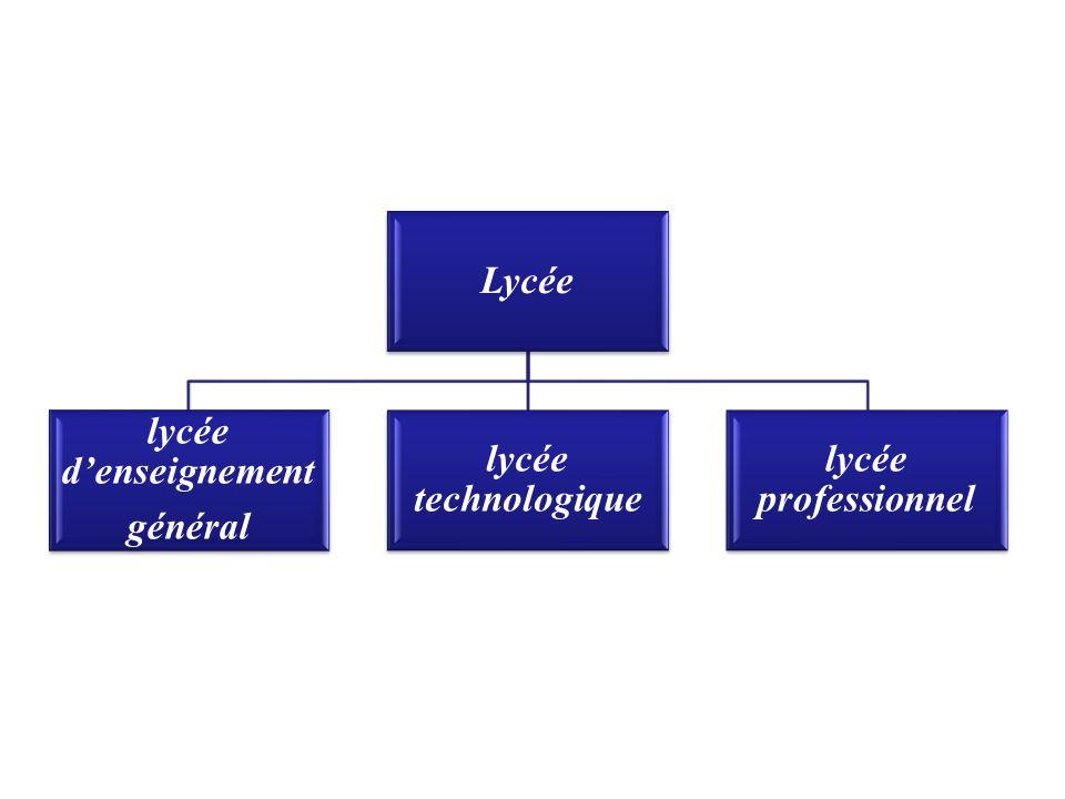Lycée denseignement général Scienze economiche e sociali Scienzelettere