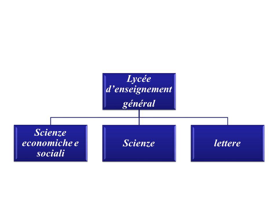 Les structures de concertation Au niveau de l établissement scolaire Au niveau départemental Aux niveaux régional et académique