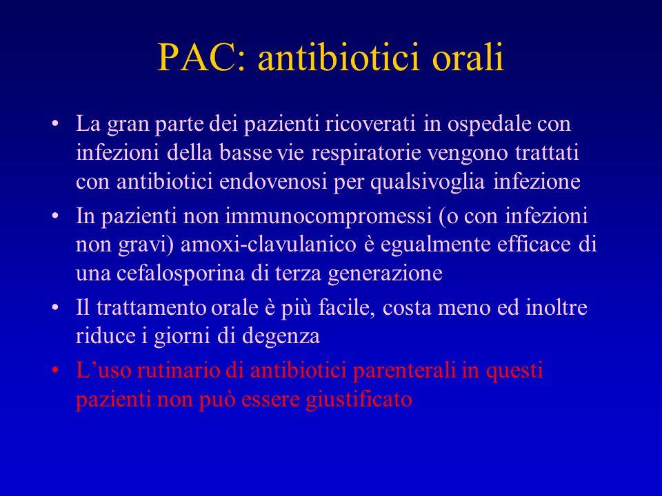PAC: antibiotici orali La gran parte dei pazienti ricoverati in ospedale con infezioni della basse vie respiratorie vengono trattati con antibiotici e