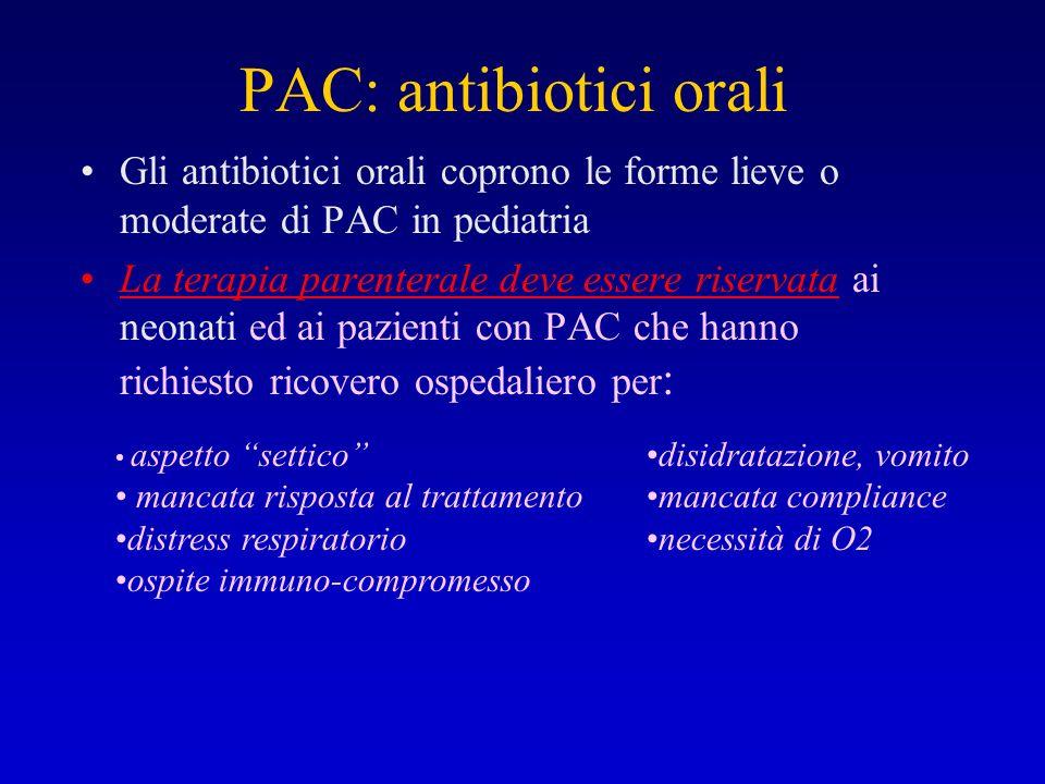 PAC: antibiotici orali Gli antibiotici orali coprono le forme lieve o moderate di PAC in pediatria La terapia parenterale deve essere riservata ai neo