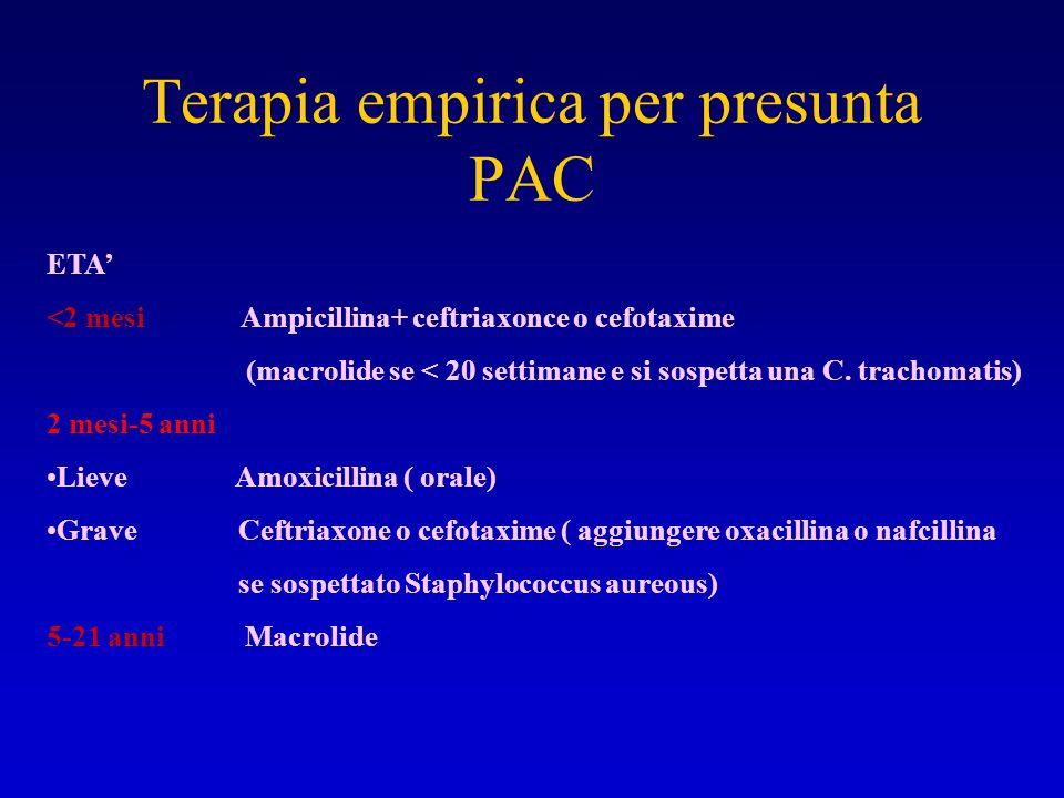 Terapia empirica per presunta PAC ETA <2 mesi Ampicillina+ ceftriaxonce o cefotaxime (macrolide se < 20 settimane e si sospetta una C. trachomatis) 2