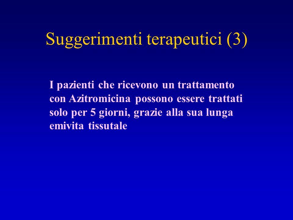 Suggerimenti terapeutici (3) I pazienti che ricevono un trattamento con Azitromicina possono essere trattati solo per 5 giorni, grazie alla sua lunga