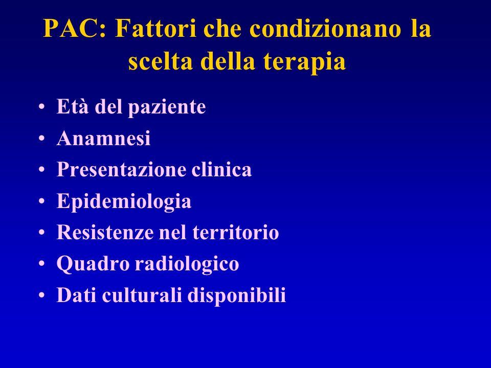 PAC: Fattori che condizionano la scelta della terapia Età del paziente Anamnesi Presentazione clinica Epidemiologia Resistenze nel territorio Quadro r