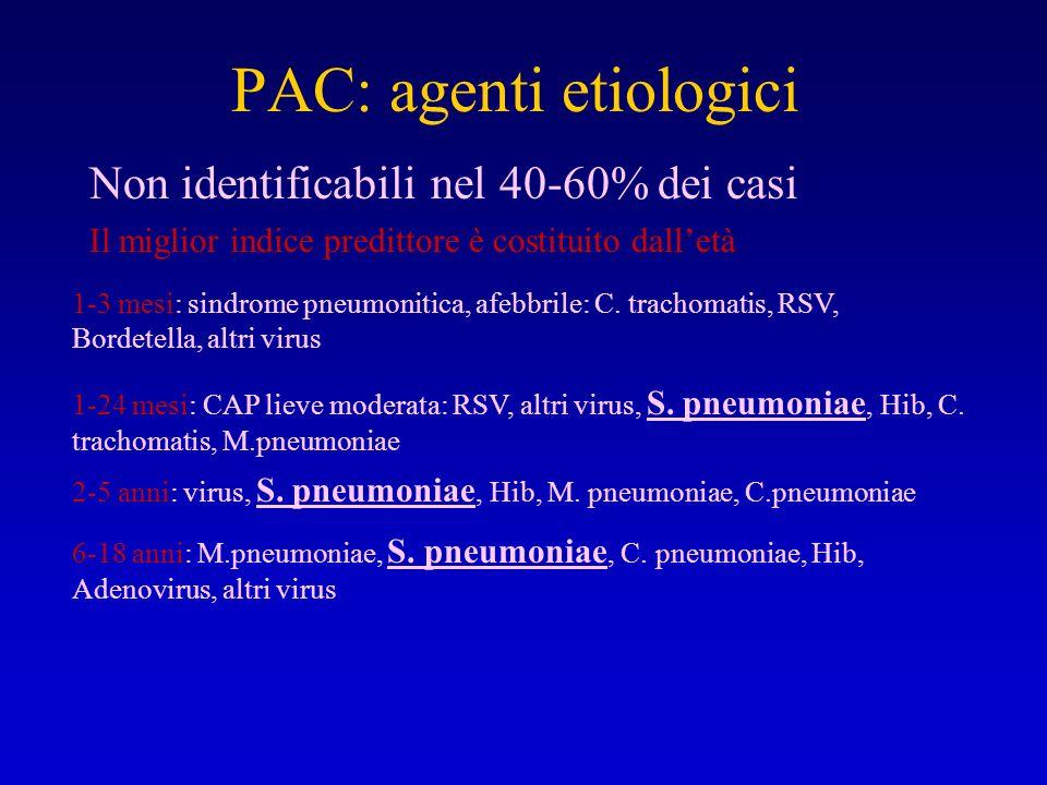 PAC: agenti etiologici Non identificabili nel 40-60% dei casi Il miglior indice predittore è costituito dalletà 1-3 mesi: sindrome pneumonitica, afebb