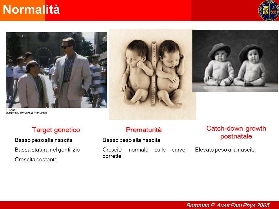 Normalità Target genetico Basso peso alla nascita Bassa statura nel gentilizio Crescita costantePrematurità Basso peso alla nascita Crescita normale s