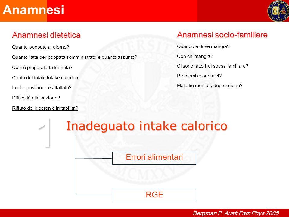 Anamnesi Anamnesi dietetica Quante poppate al giorno.