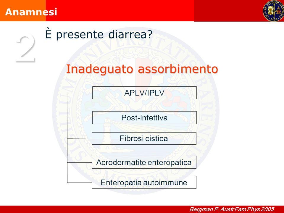 Anamnesi 2 È presente diarrea? Inadeguato assorbimento Bergman P. Austr Fam Phys 2005 Enteropatia autoimmune Fibrosi cistica Post-infettiva APLV/IPLV