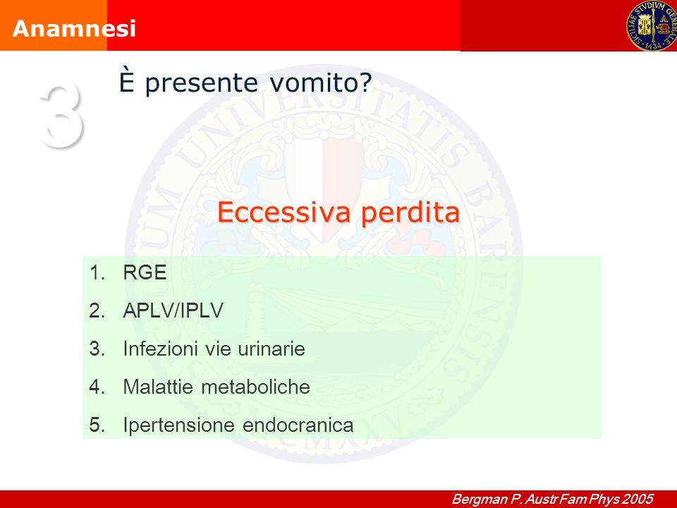 Anamnesi 3 È presente vomito? Eccessiva perdita 1.RGE 2.APLV/IPLV 3.Infezioni vie urinarie 4.Malattie metaboliche 5.Ipertensione endocranica Bergman P