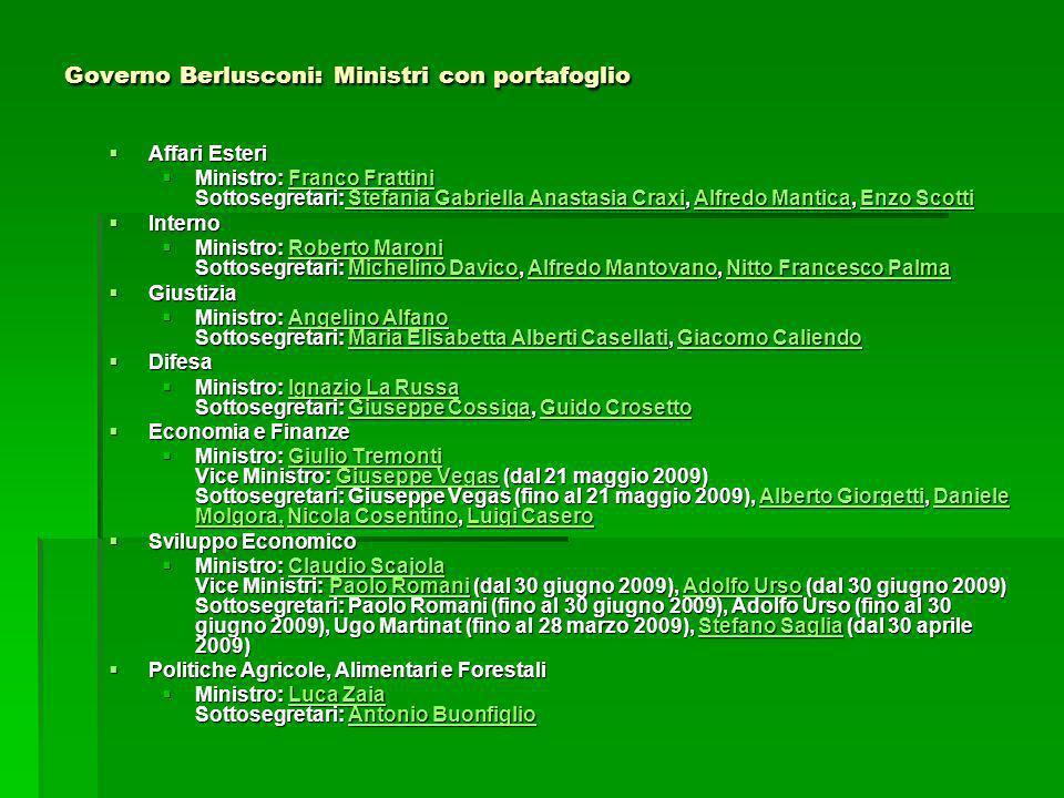 Governo Berlusconi: Ministri con portafoglio Affari Esteri Affari Esteri Ministro: Franco Frattini Sottosegretari: Stefania Gabriella Anastasia Craxi,