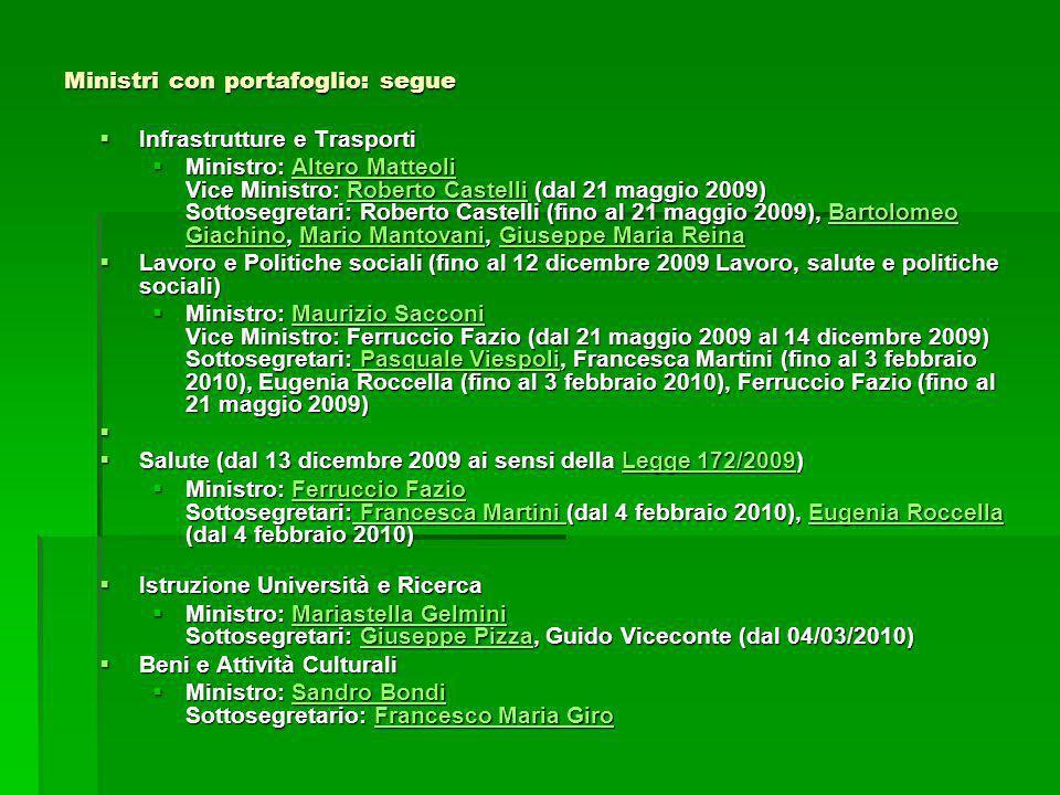 Ministri con portafoglio: segue Infrastrutture e Trasporti Infrastrutture e Trasporti Ministro: Altero Matteoli Vice Ministro: Roberto Castelli (dal 2
