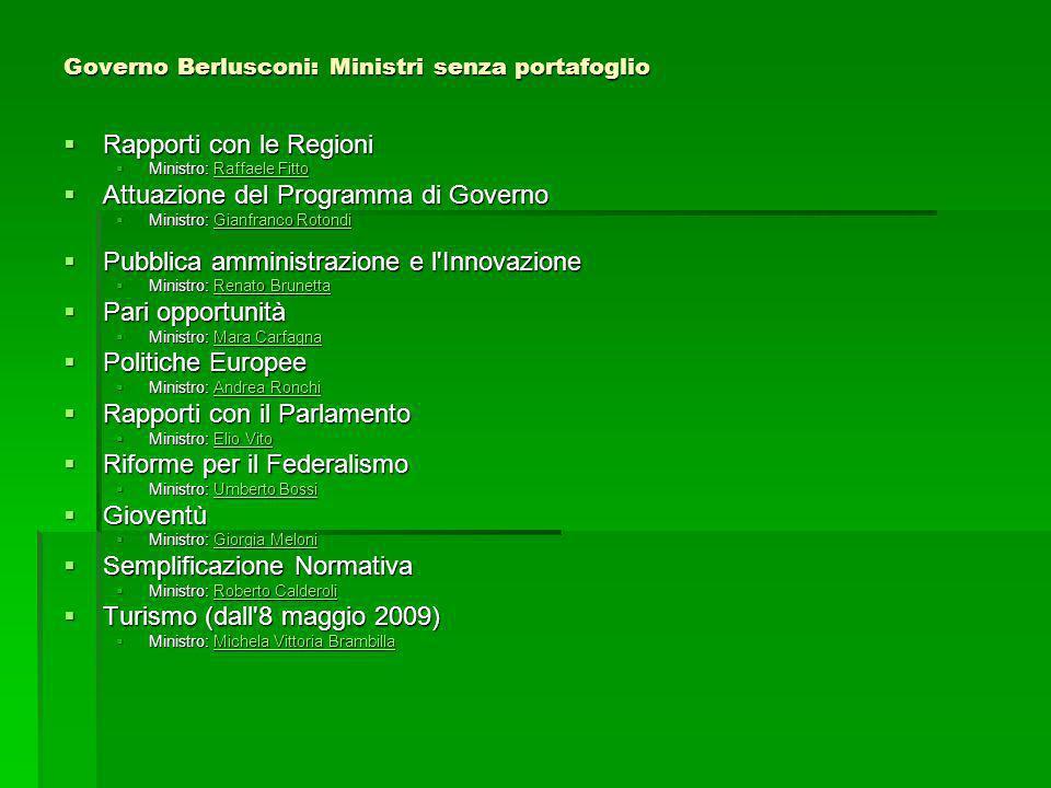Governo Berlusconi: Ministri senza portafoglio Rapporti con le Regioni Rapporti con le Regioni Ministro: Raffaele Fitto Ministro: Raffaele FittoRaffae