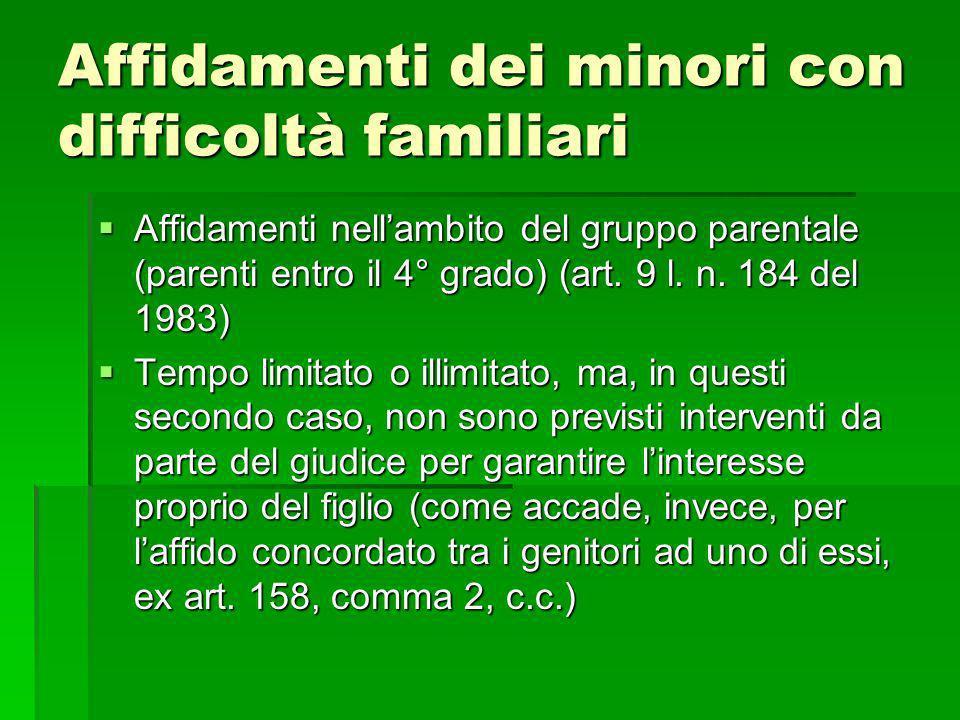 Affidamenti dei minori con difficoltà familiari Affidamenti nellambito del gruppo parentale (parenti entro il 4° grado) (art. 9 l. n. 184 del 1983) Af