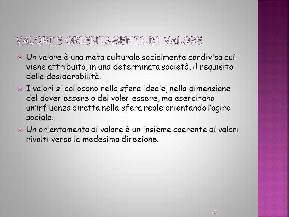 Un valore è una meta culturale socialmente condivisa cui viene attribuito, in una determinata società, il requisito della desiderabilità. I valori si