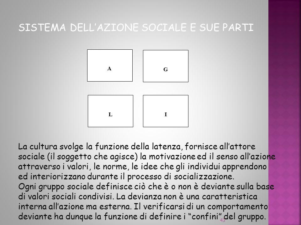 43 SISTEMA DELLAZIONE SOCIALE E SUE PARTI La cultura svolge la funzione della latenza, fornisce allattore sociale (il soggetto che agisce) la motivazi